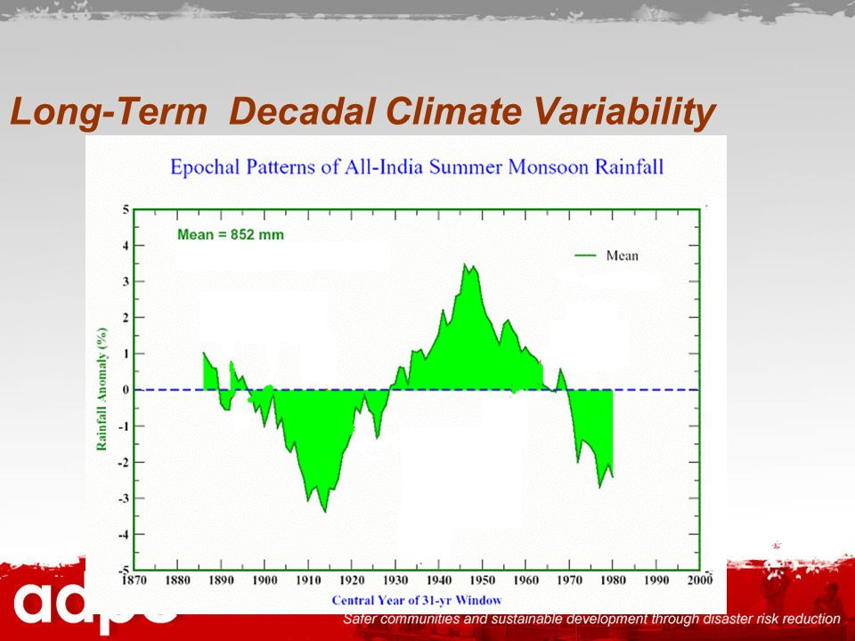 Climate Risk = Climate hazard x Vulnerability Management What is climate risk?