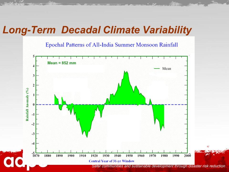 Long-Term Decadal Climate Variability