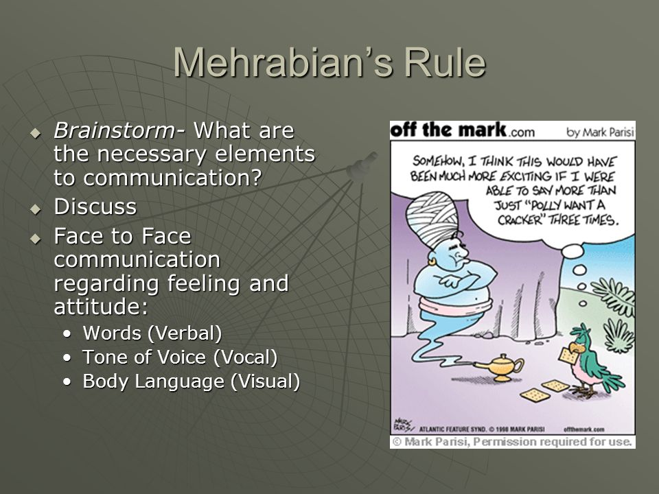 Mehrabians Rule Brainstorm- What are the necessary elements to communication.