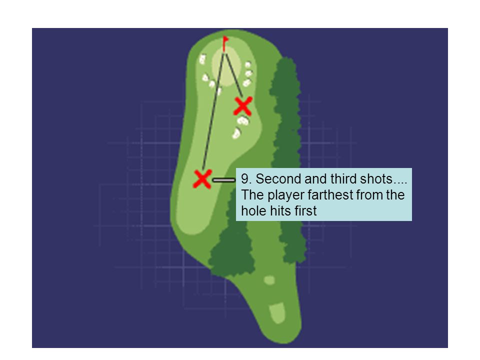 6 10.Dropping a Ball Water Hazards If your ball lands in the water and you cant find it, you may drop a ball behind the hazard from the point it went in the water and add 1 stroke penalty to your score.