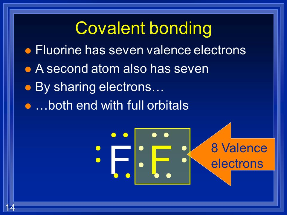 14 Covalent bonding l Fluorine has seven valence electrons l A second atom also has seven l By sharing electrons… l …both end with full orbitals FF 8