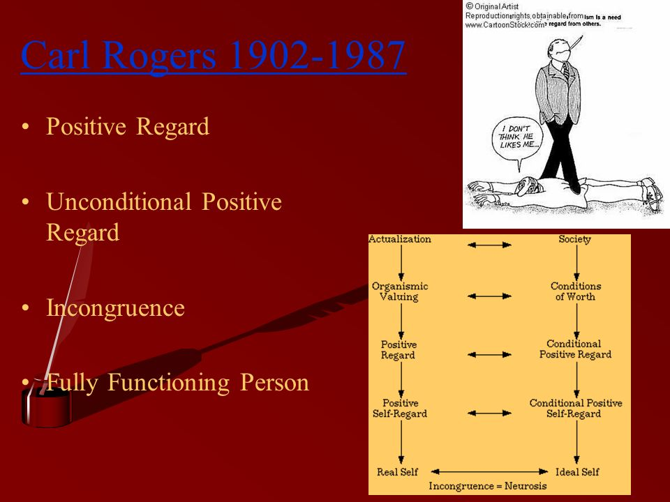 Carl Rogers 1902-1987 Positive Regard Unconditional Positive Regard Incongruence Fully Functioning Person