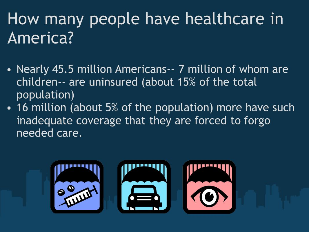 How many people have healthcare in America.