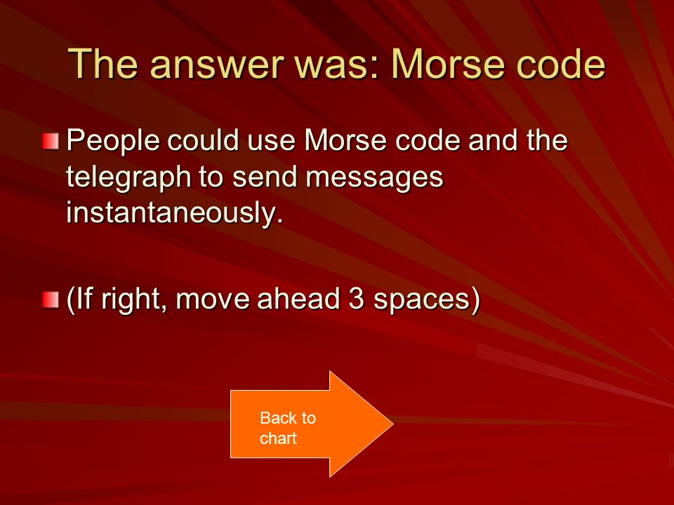 The answer was: Morse code People could use Morse code and the telegraph to send messages instantaneously. (If right, move ahead 3 spaces) Back to cha