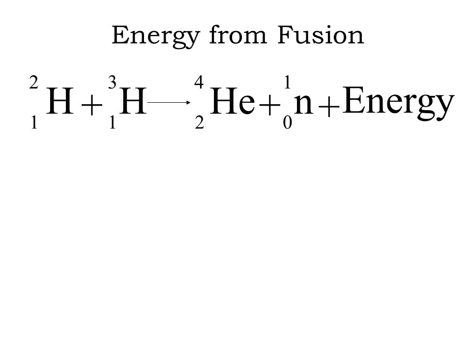 Energy from Fusion H 2 1 + He 4 2 + n 1 0 H 3 1 + Energy