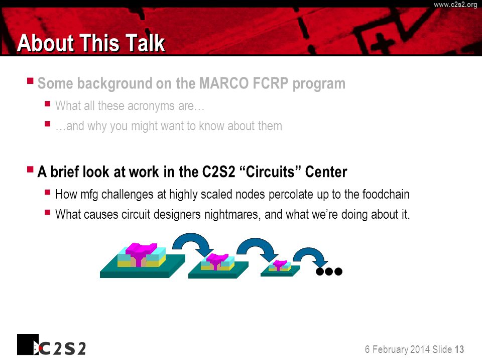 6 February 2014 Slide 13 http://www.c 2 s 2.org www.c 2 s 2.org About This Talk Some background on the MARCO FCRP program What all these acronyms are…