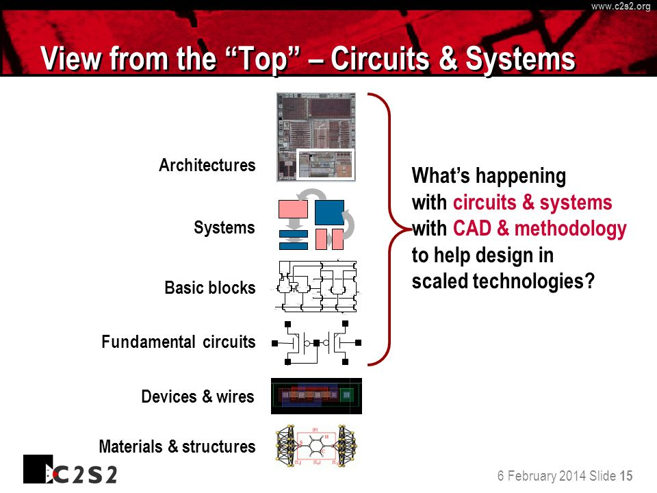 6 February 2014 Slide 15 http://www.c 2 s 2.org www.c 2 s 2.org View from the Top – Circuits & Systems Fundamental circuits Basic blocks Architectures Materials & structures Systems Devices & wires Whats happening with circuits & systems with CAD & methodology to help design in scaled technologies