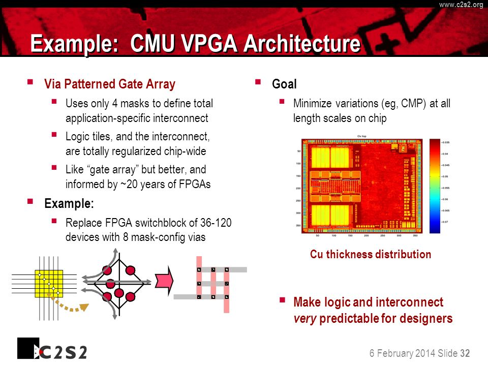 6 February 2014 Slide 32 http://www.c 2 s 2.org www.c 2 s 2.org Example: CMU VPGA Architecture Via Patterned Gate Array Uses only 4 masks to define to