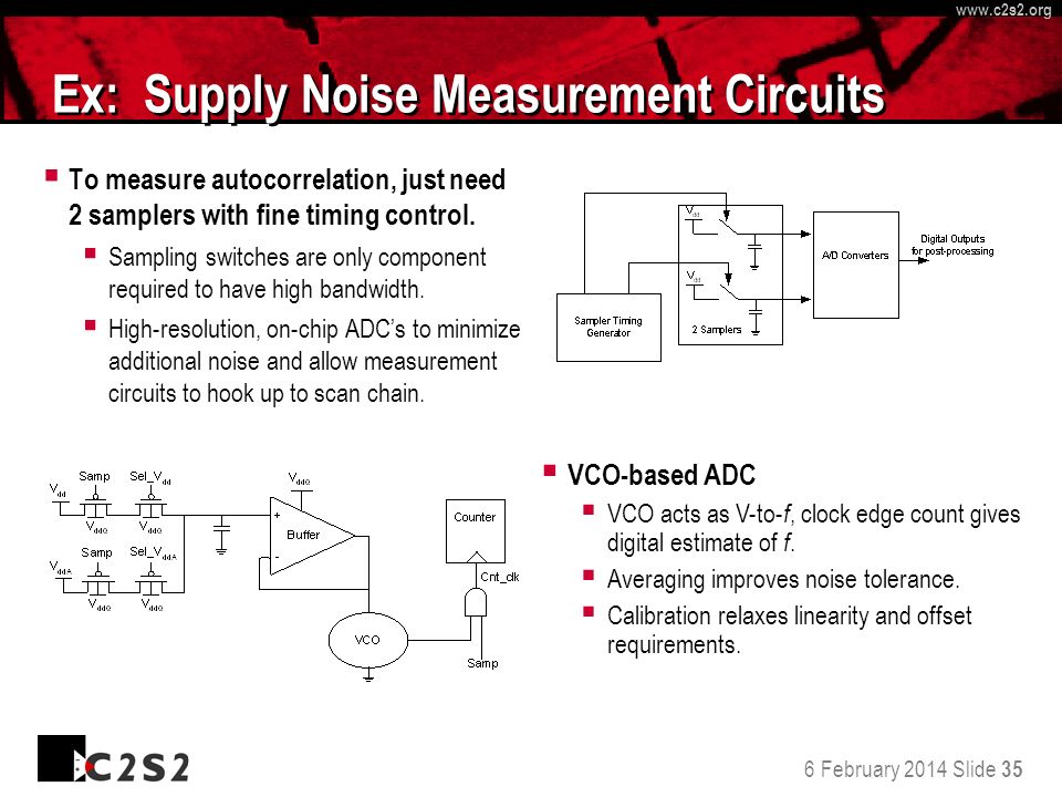 6 February 2014 Slide 35 http://www.c 2 s 2.org www.c 2 s 2.org Ex: Supply Noise Measurement Circuits To measure autocorrelation, just need 2 samplers with fine timing control.