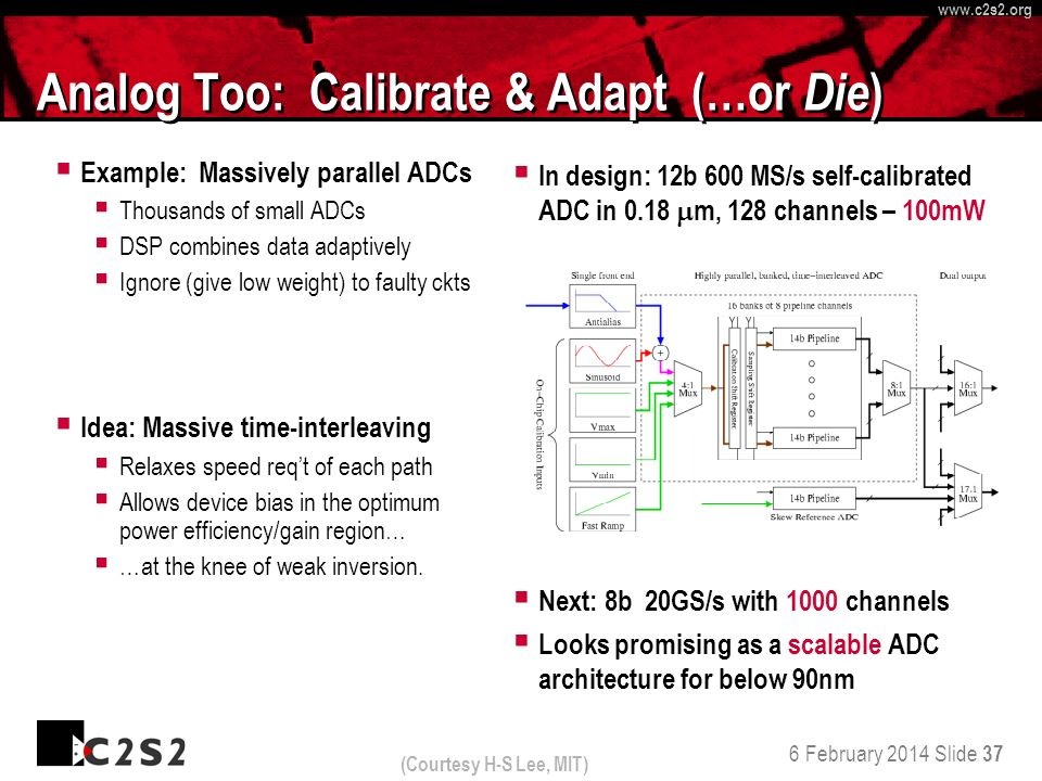6 February 2014 Slide 37 http://www.c 2 s 2.org www.c 2 s 2.org Analog Too: Calibrate & Adapt (…or Die ) Example: Massively parallel ADCs Thousands of