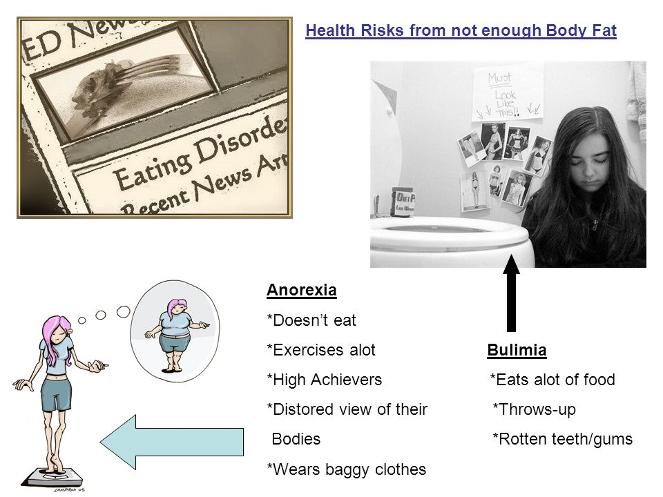 Anorexia *Doesnt eat *Exercises alot Bulimia *High Achievers *Eats alot of food *Distored view of their *Throws-up Bodies *Rotten teeth/gums *Wears ba