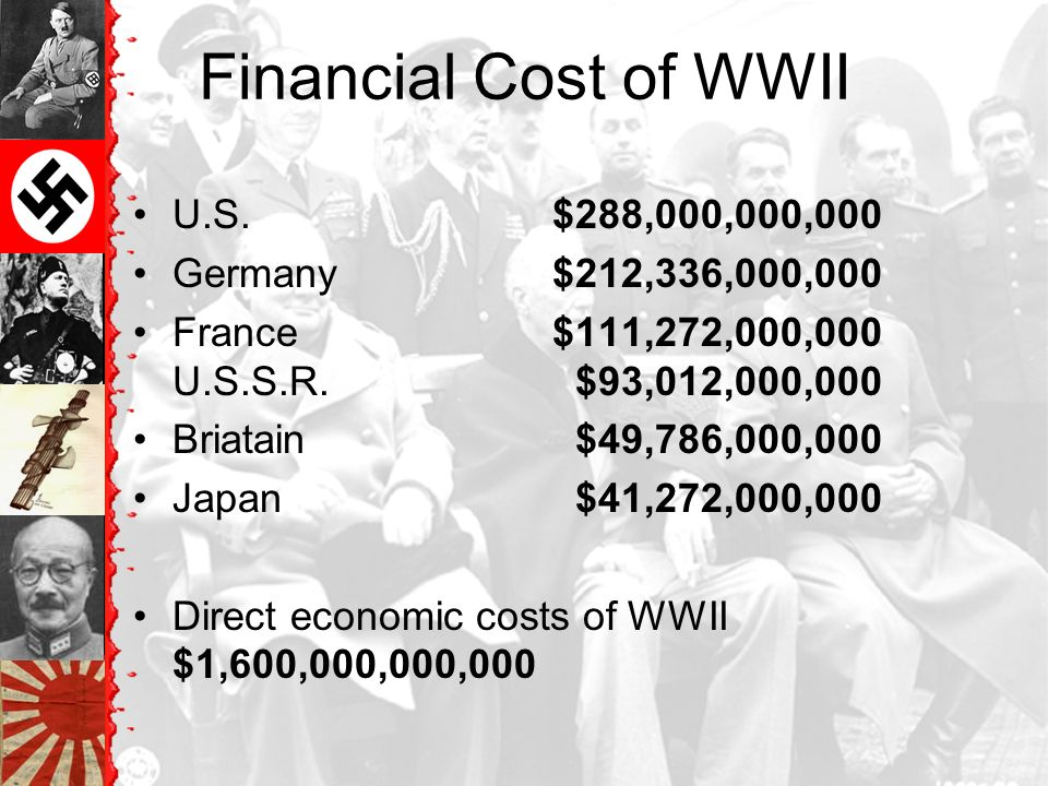 WW II Casualties : Asia Each symbol indicates 100,000 dead in the appropriate theater of operations