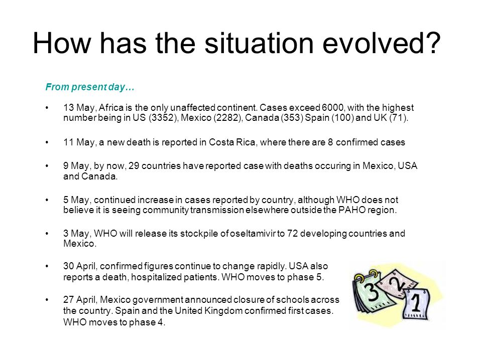 How has the situation evolved.