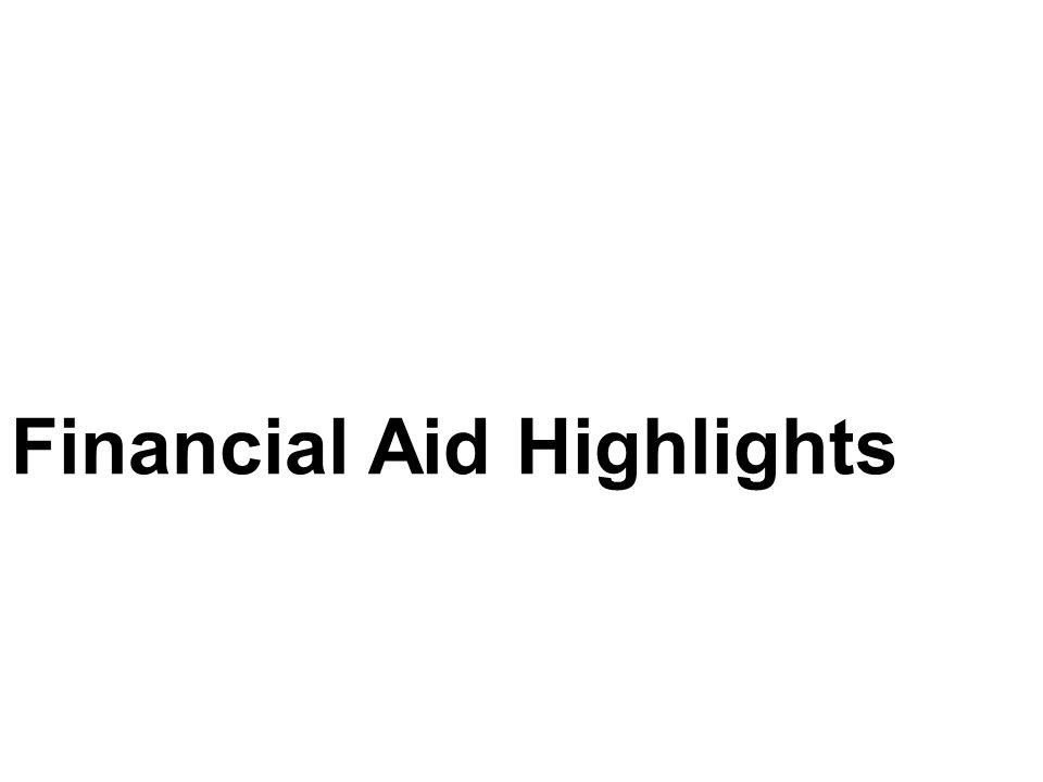 Financial Aid Highlights