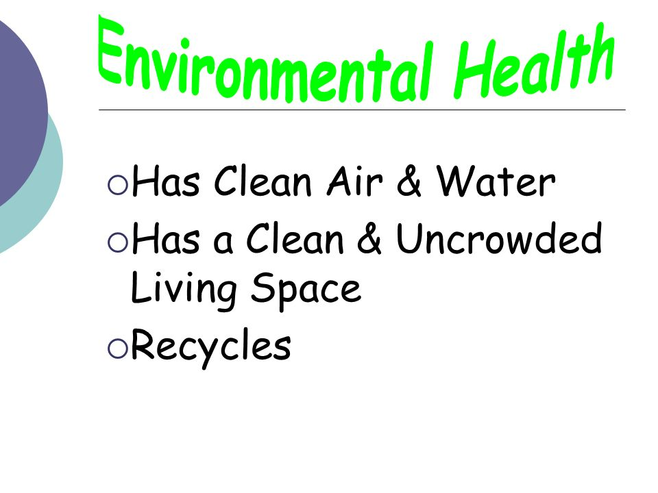 Has Clean Air & Water Has a Clean & Uncrowded Living Space Recycles