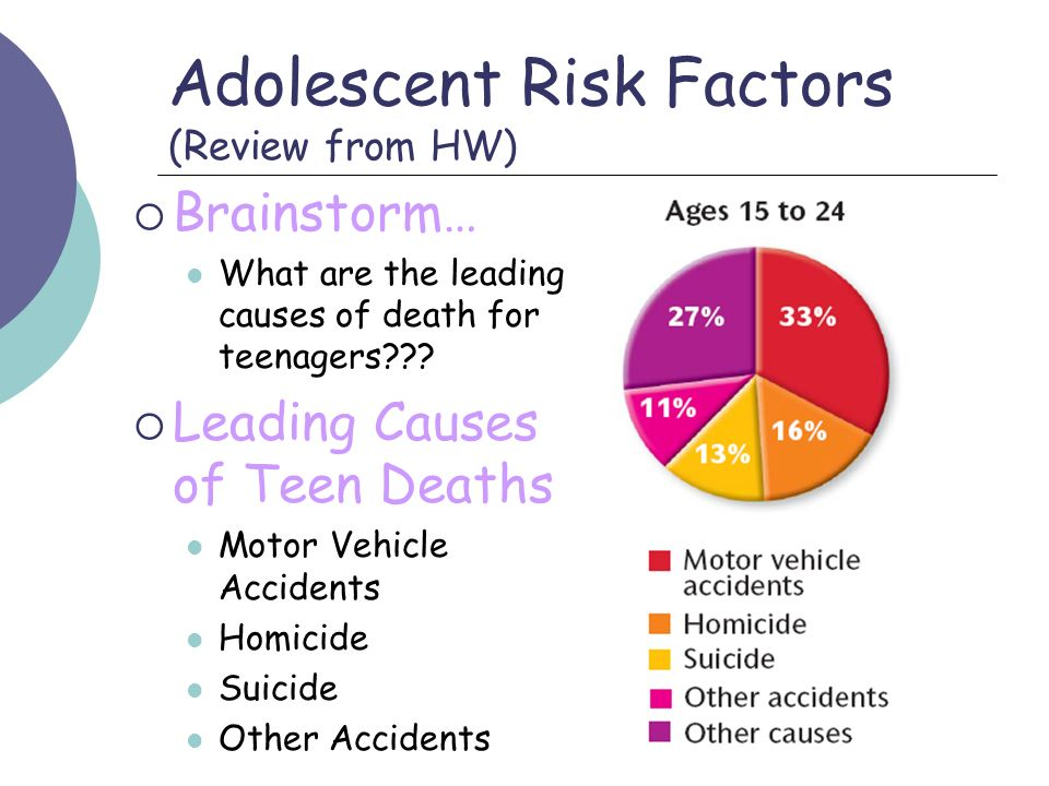 Adolescent Risk Factors (Review from HW) Brainstorm… What are the leading causes of death for teenagers??? Leading Causes of Teen Deaths Motor Vehicle