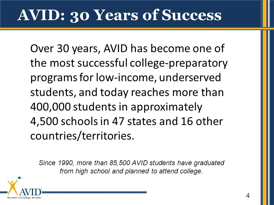 4 Since 1990, more than 85,500 AVID students have graduated from high school and planned to attend college. Over 30 years, AVID has become one of the