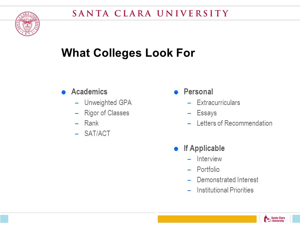 What Colleges Look For Academics –Unweighted GPA –Rigor of Classes –Rank –SAT/ACT Personal –Extracurriculars –Essays –Letters of Recommendation If Applicable –Interview –Portfolio –Demonstrated Interest –Institutional Priorities