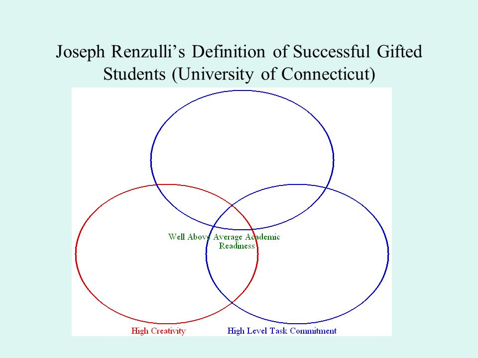 Joseph Renzullis Definition of Successful Gifted Students (University of Connecticut)