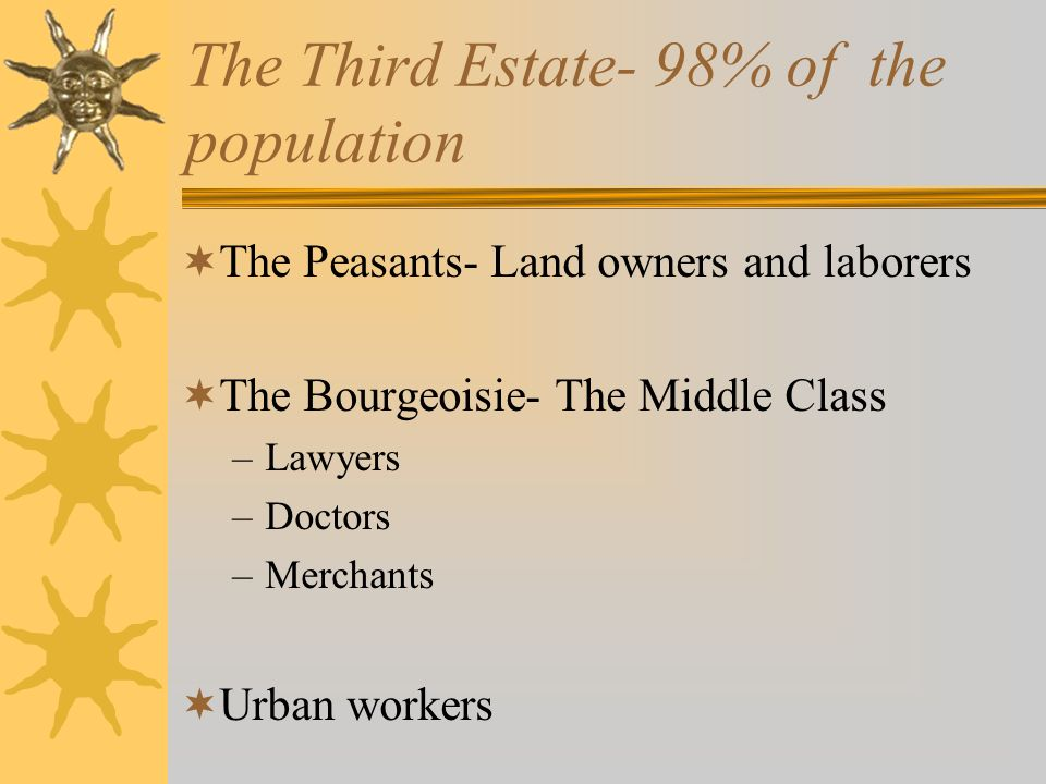 The Third Estate- 98% of the population The Peasants- Land owners and laborers The Bourgeoisie- The Middle Class –Lawyers –Doctors –Merchants Urban wo