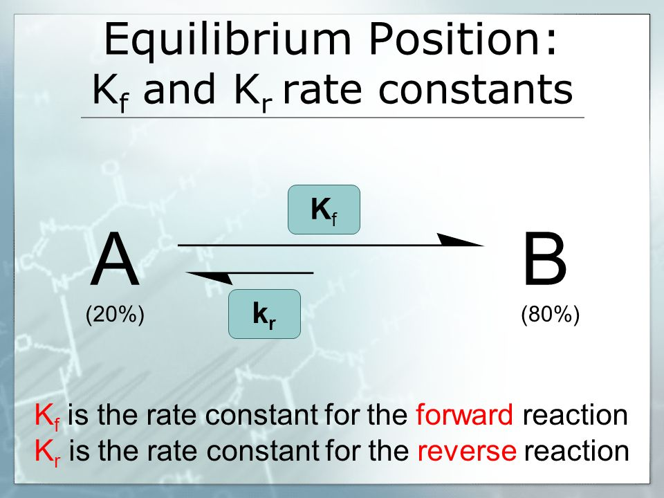 Equilibrium Constant, K eq The equilibrium constant (K eq ) is the ratio of product concentrations to reactant concentrations at equilibrium.