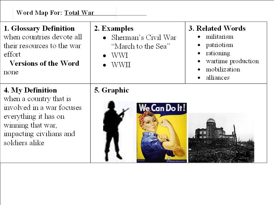 Please add this Vocab Word Map to Pg. 69A