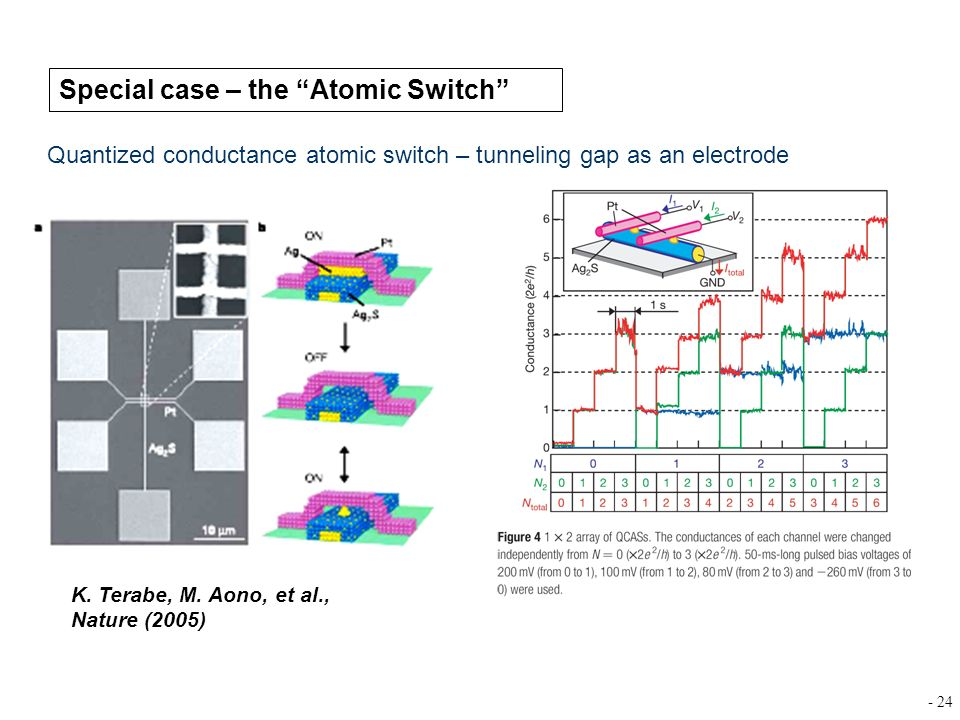 K. Terabe, M. Aono, et al., Nature (2005) Special case – the Atomic Switch Quantized conductance atomic switch – tunneling gap as an electrode - 24