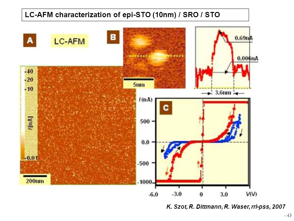 K. Szot, R. Dittmann, R. Waser, rrl-pss, 2007 LC-AFM characterization of epi-STO (10nm) / SRO / STO - 43