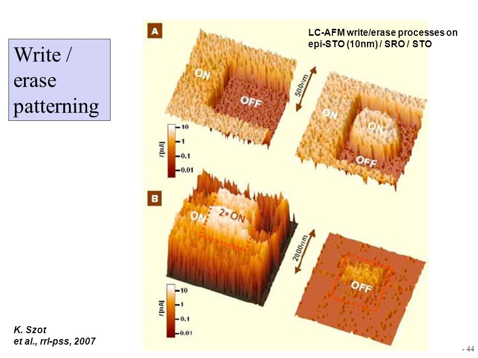 Write / erase patterning LC-AFM write/erase processes on epi-STO (10nm) / SRO / STO K. Szot et al., rrl-pss, 2007 - 44