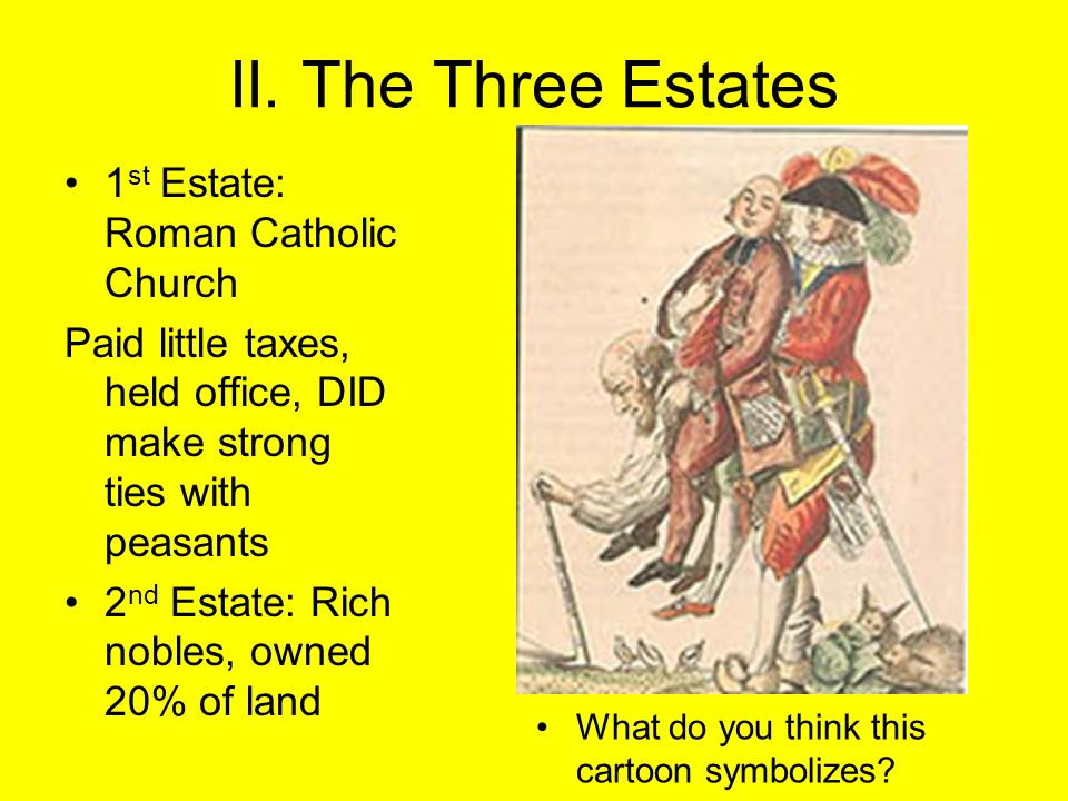 3 rd Estate: 98% of population, 3 groups: a)Bourgeoisie – merchants, artists ~ educated, rich, wanted privileges b)City workers – cooks, servants, etc.