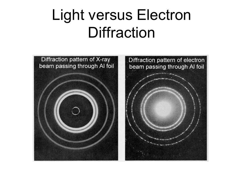 Light versus Electron Diffraction