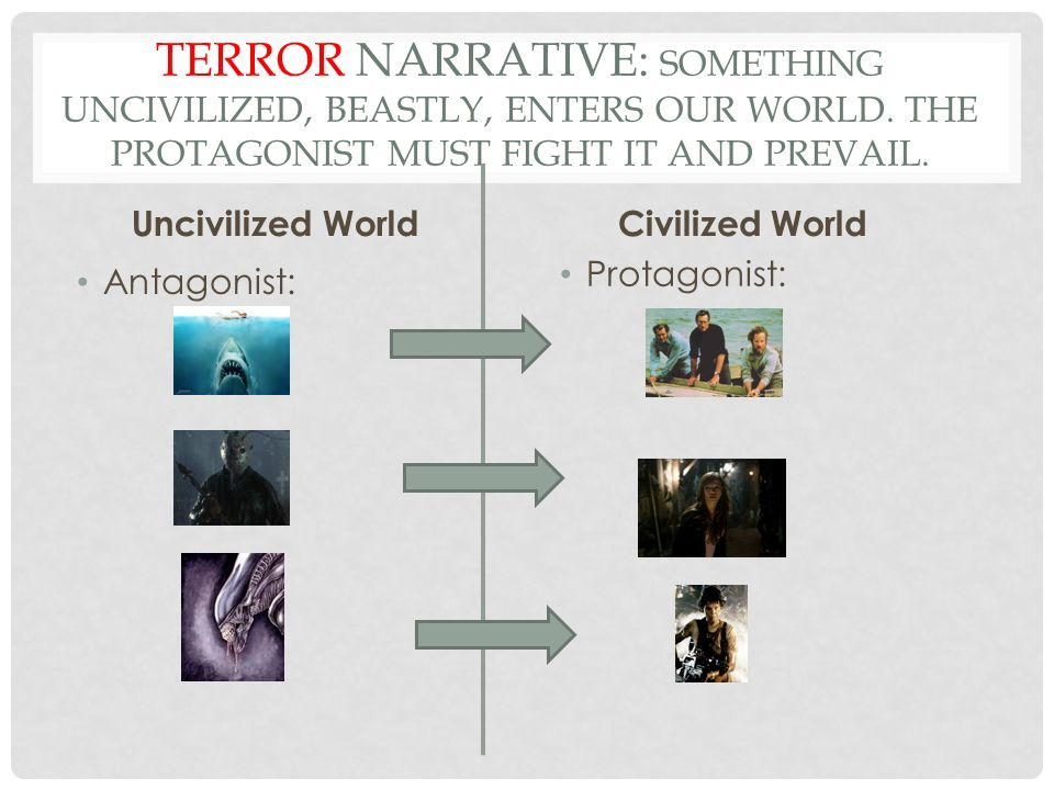 TERROR NARRATIVE: SOMETHING UNCIVILIZED, BEASTLY, ENTERS OUR WORLD. THE PROTAGONIST MUST FIGHT IT AND PREVAIL. Uncivilized World Antagonist: Civilized