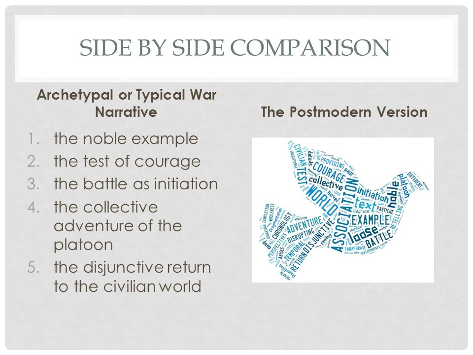 SIDE BY SIDE COMPARISON Archetypal or Typical War Narrative 1. the noble example 2. the test of courage 3. the battle as initiation 4. the collective