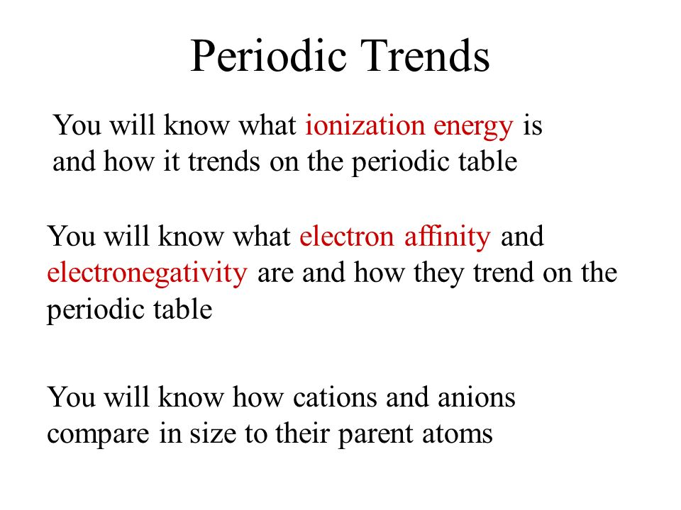Periodic Trends You will know what ionization energy is and how it trends on the periodic table You will know what electron affinity and electronegati