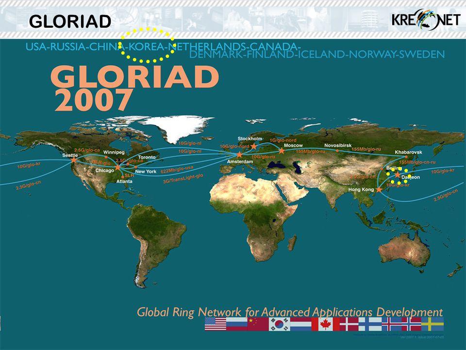KISTI _11 GLORIAD