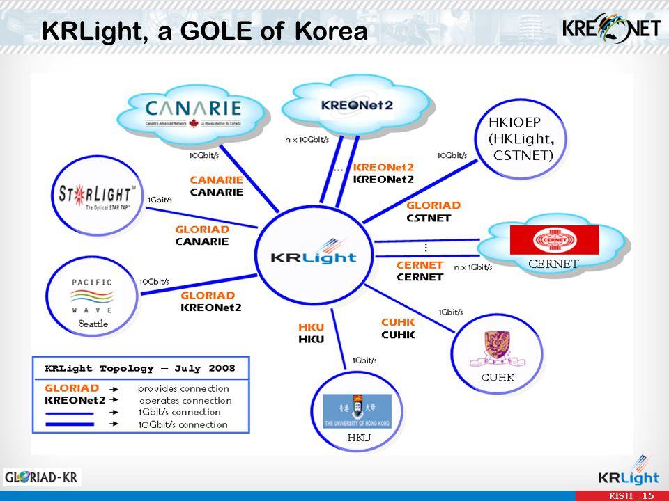 KISTI _15 KRLight, a GOLE of Korea