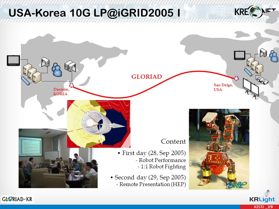 USA-Korea 10G LP@iGRID2005 I GLORIAD Daejeon, KOREA San Deigo, USA Content First day (28, Sep 2005) - Robot Performance - 1:1 Robot Fighting Second da