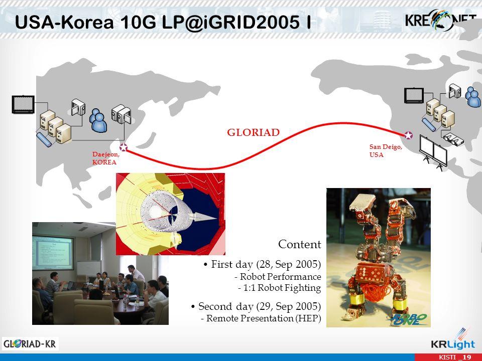 USA-Korea 10G LP@iGRID2005 I GLORIAD Daejeon, KOREA San Deigo, USA Content First day (28, Sep 2005) - Robot Performance - 1:1 Robot Fighting Second day (29, Sep 2005) - Remote Presentation (HEP) KISTI _19