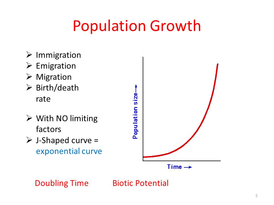 Population Growth Limits Reality Limiting Factors Short supply of any essential resource = .