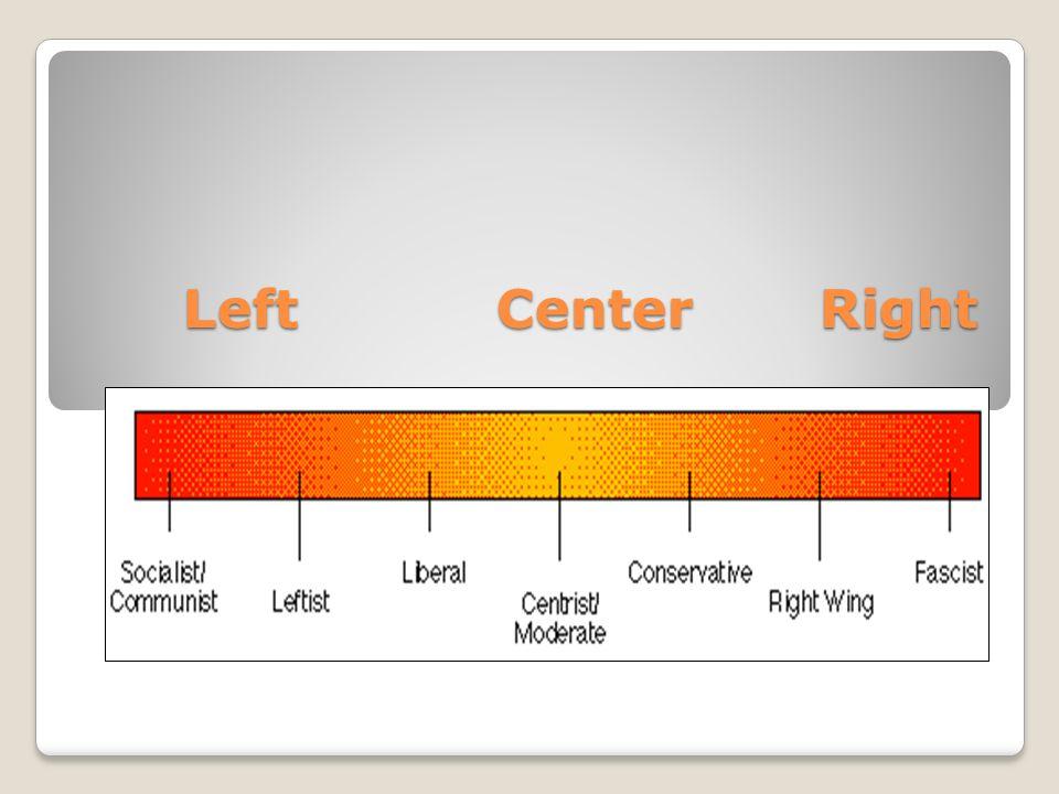 Left Center Right Left Center Right