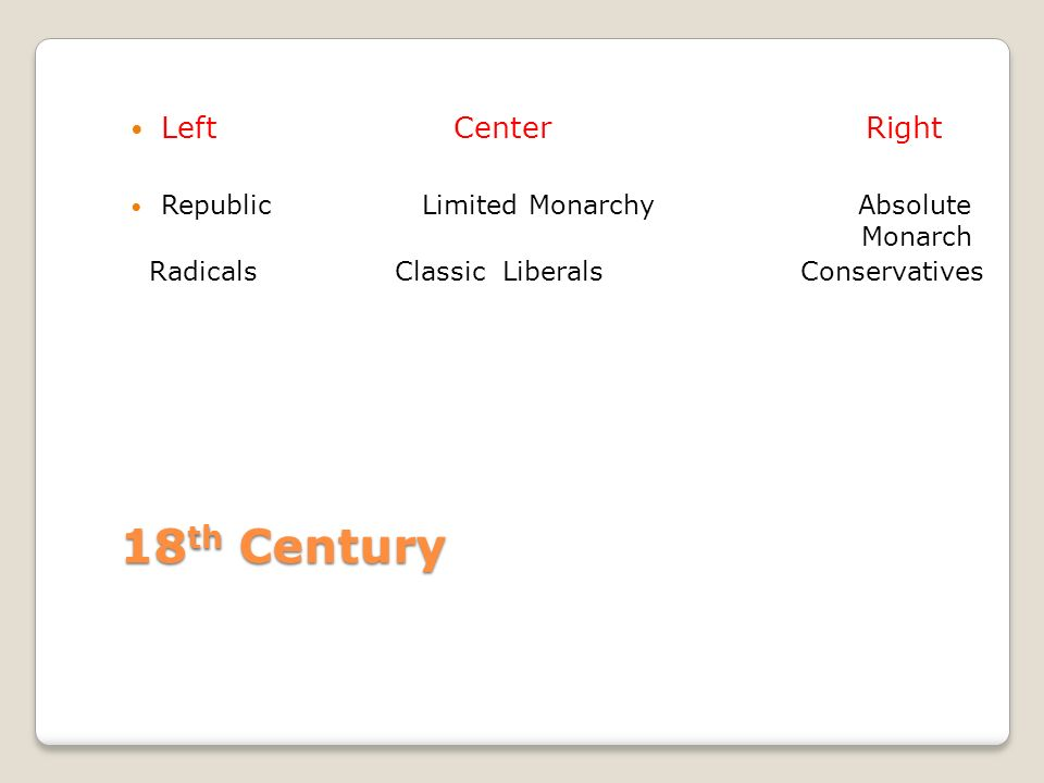 18 th Century Left Center Right Republic Limited Monarchy Absolute Monarch Radicals Classic Liberals Conservatives