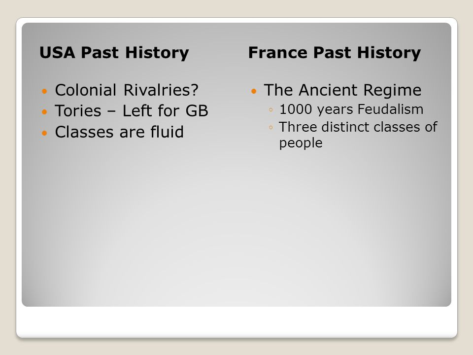 USA Past HistoryFrance Past History Colonial Rivalries? Tories – Left for GB Classes are fluid The Ancient Regime 1000 years Feudalism Three distinct