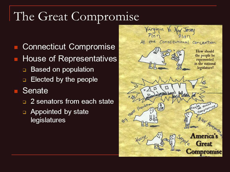 The Great Compromise Connecticut Compromise House of Representatives Based on population Elected by the people Senate 2 senators from each state Appoi