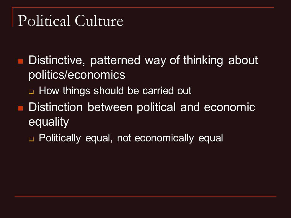 Political Culture Distinctive, patterned way of thinking about politics/economics How things should be carried out Distinction between political and e