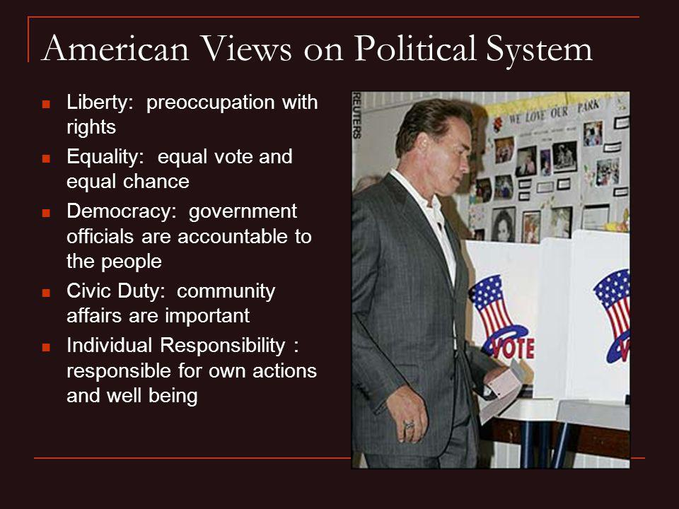 American Views on Political System Liberty: preoccupation with rights Equality: equal vote and equal chance Democracy: government officials are accoun