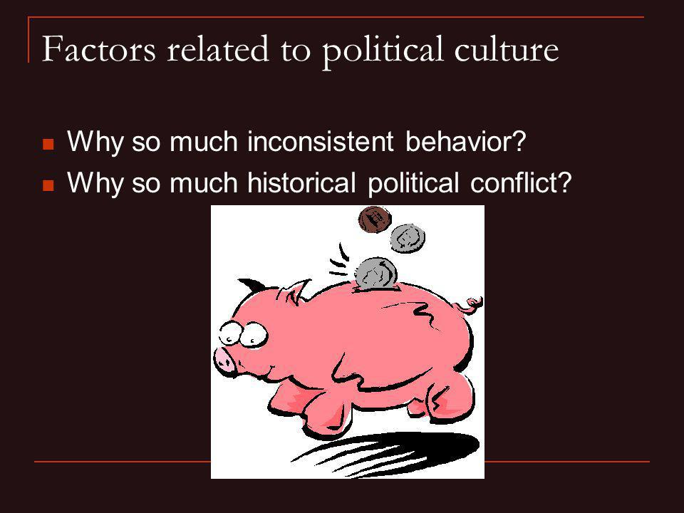 Factors related to political culture Why so much inconsistent behavior? Why so much historical political conflict?