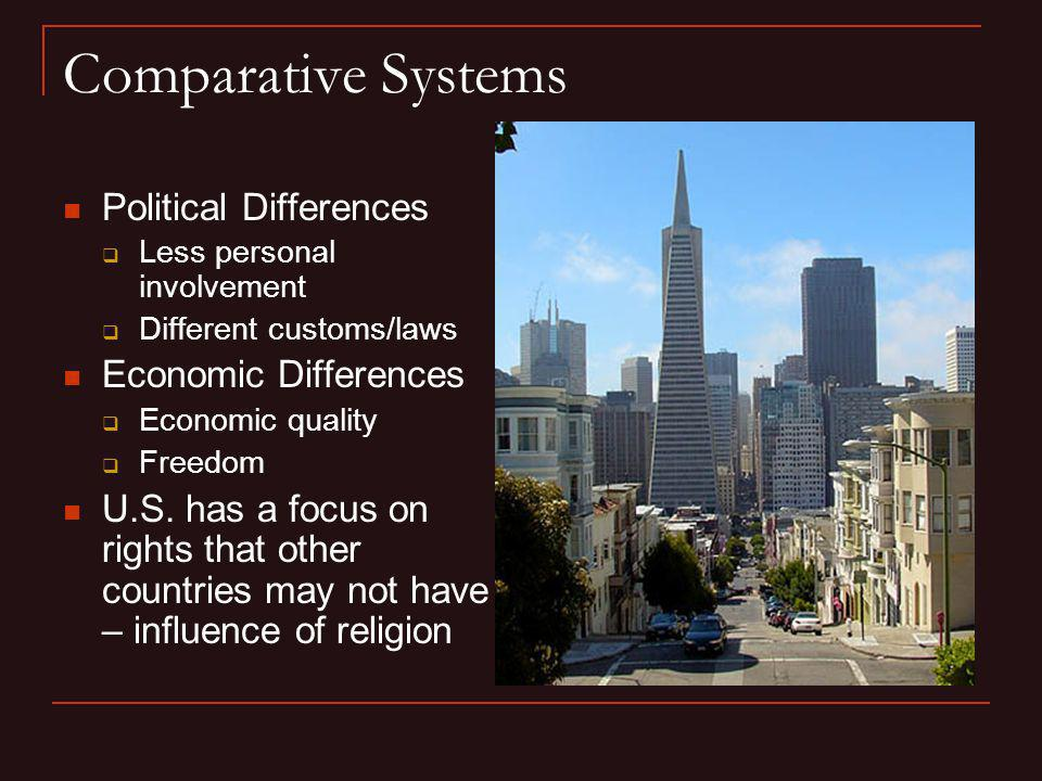 Comparative Systems Political Differences Less personal involvement Different customs/laws Economic Differences Economic quality Freedom U.S. has a fo