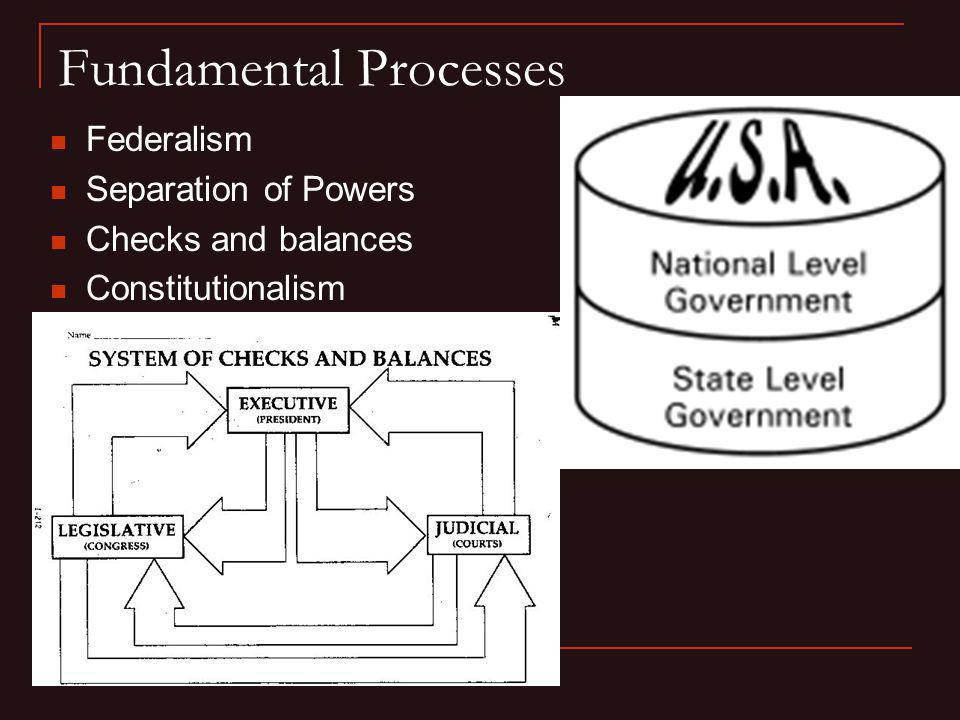 Key Principles of the Constitution Separation of powers Federalism