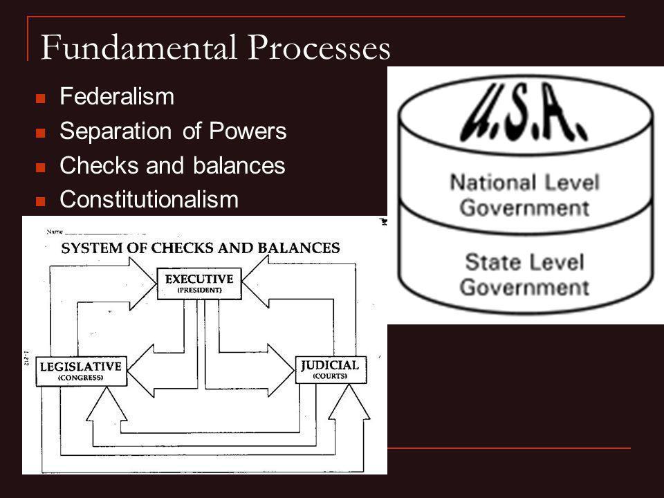 Fundamental Processes Federalism Separation of Powers Checks and balances Constitutionalism