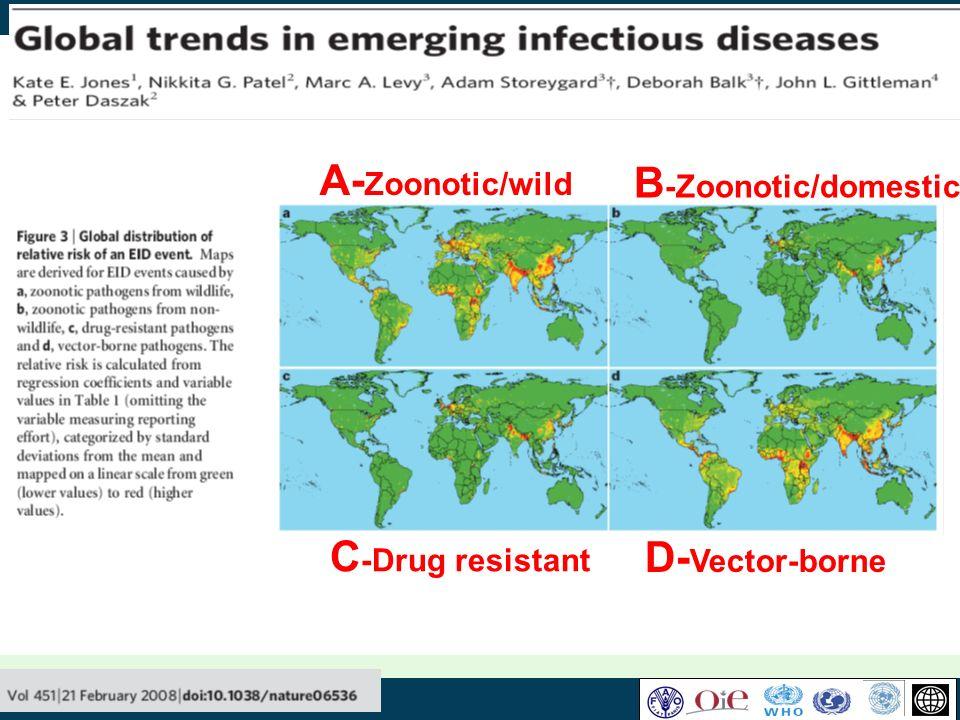 A- Zoonotic/wild B -Zoonotic/domestic D- Vector-borne C -Drug resistant